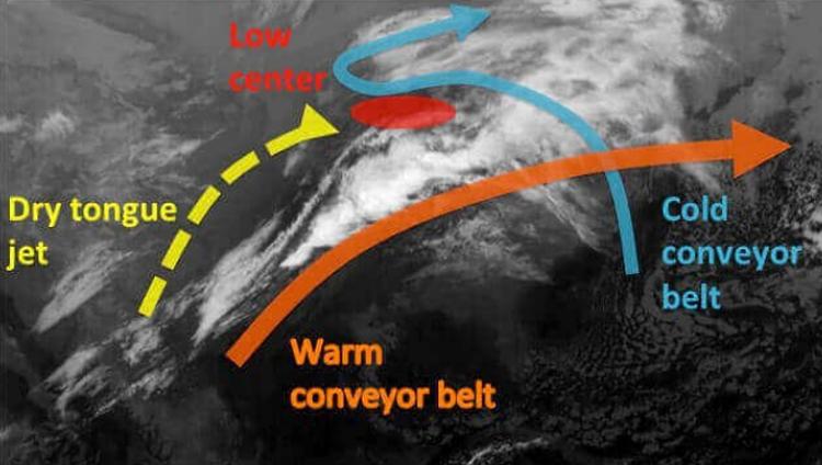 Пример спутникового снимка с атмосферным образованием в форме запятой