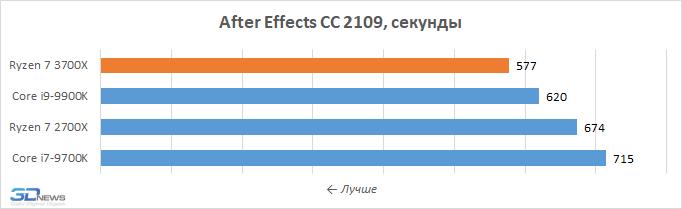 русский язык 9 класс вариант ря 90102 ответы 2016