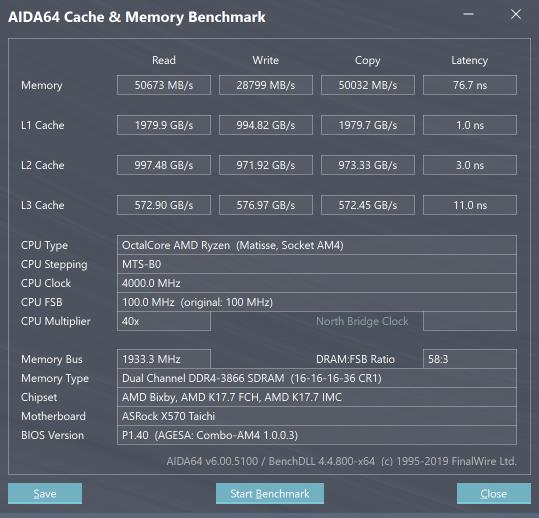 Ryzen 7 3700X c DDR4-3866