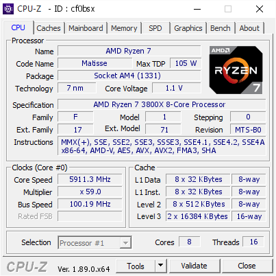Источник изображения: база результатов валидации CPU-Z