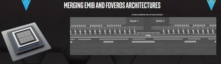 """Intel представила новые инструменты для многокристальной упаковки чипов"""""""