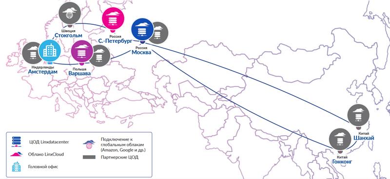 География бизнеса Linxdatacenter