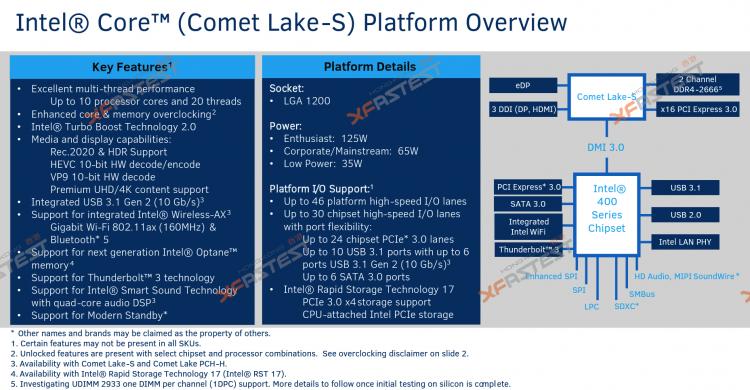 """Вся правда о 10-ядерном Intel Comet Lake: по следам недавних фальсификаций"""""""