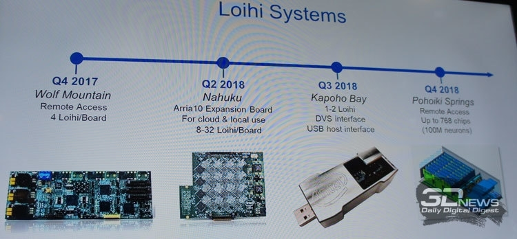 "Intel начала распространять 64-процессорную нейроморфную систему Pohoiki Beach"""