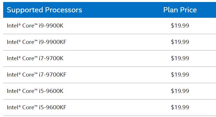 """AMD способна изжить дельцов, зарабатывающих сортировкой процессоров для разгона"""""""