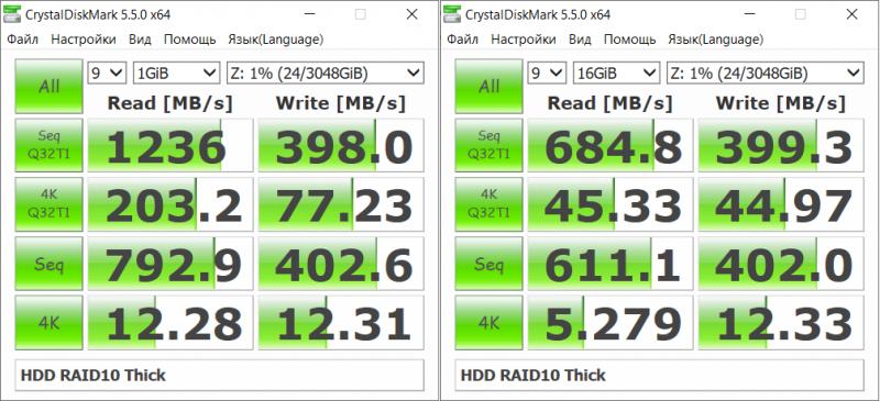 HDD RAID10