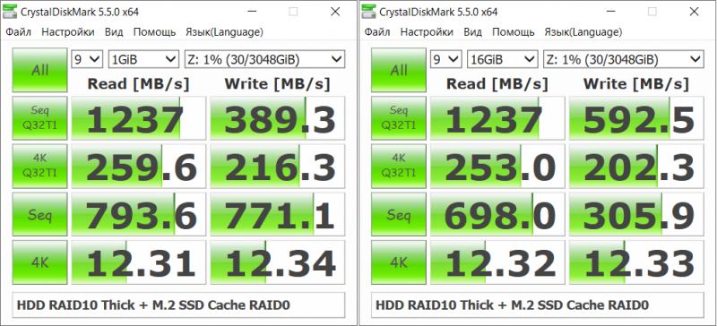 HDD RAID10 + M.2 RAID0 R/W-кеш