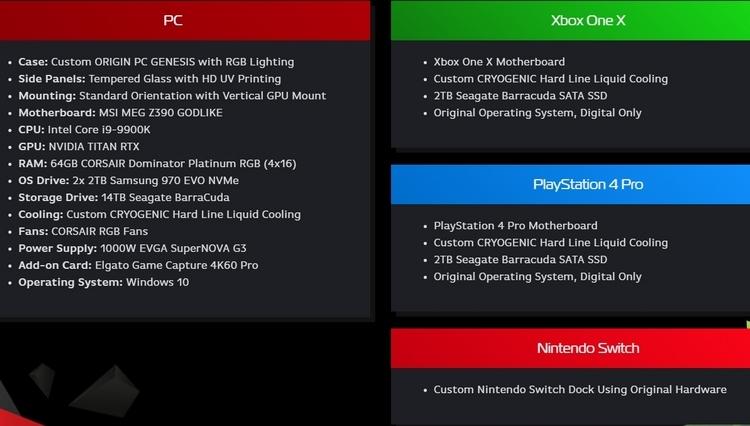 """Origin PC Big O: игровая система, объединяющая ПК и все актуальные консоли в одном корпусе"""""""