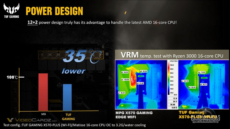 """AMD запретила ASUS сравнивать свои материнские платы с платами MSI и Gigabyte"""""""