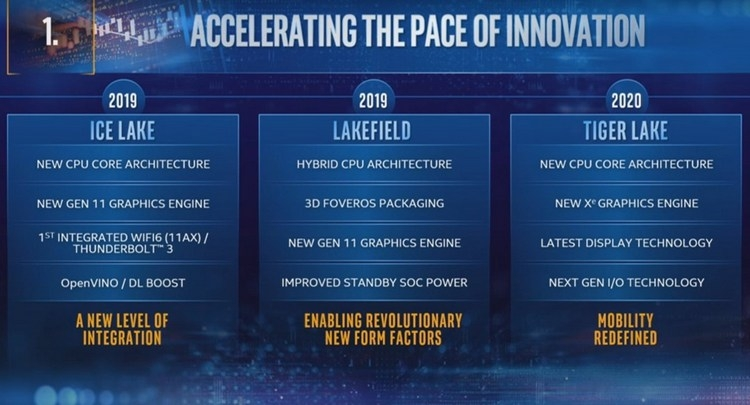 """Intel рассказала о своей будущей дискретной графике через собственные драйверы"""""""