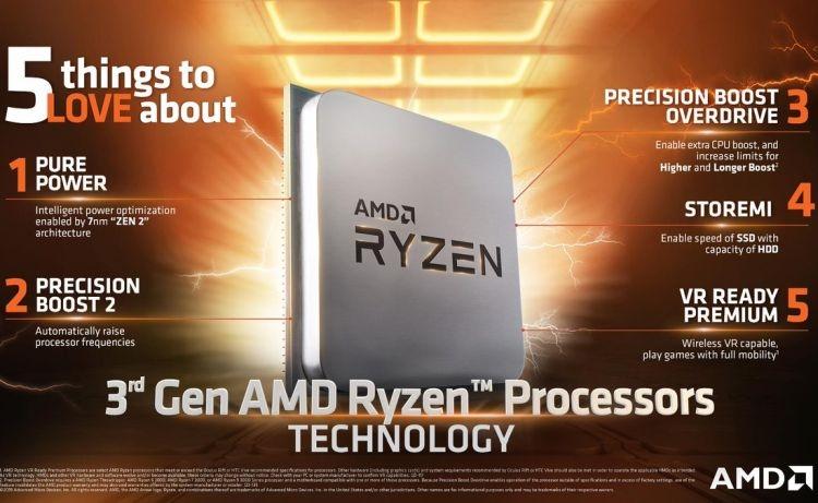 """AMD потребуется полтора года, чтобы преодолеть планку в четверть процессорного рынка"""""""