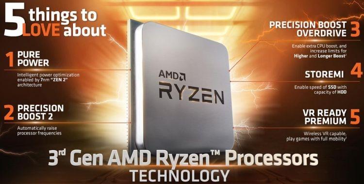 Источник изображения: Twitter, AMD Ryzen