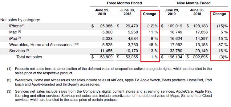 """Apple не демонстрирует интереса к выпуску смартфонов для сетей 5G"""""""