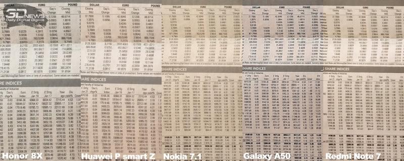 Сравнение детализации и резкости при съемке марко, восьмая тестовая сцена