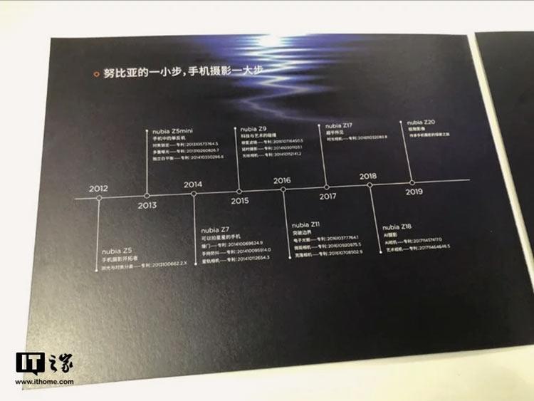 ZTE представила топовый смартфон Nubia Z20