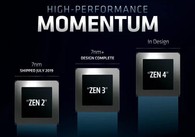 """AMD отчиталась о завершении разработки процессорной архитектуры Zen 3"""""""