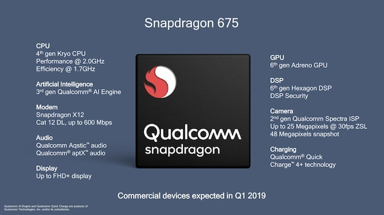 Самсунг представит бюджетный смартфон Galaxy M90