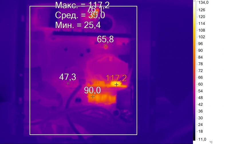 Нагрев Corsair CX450 (без крышки, подаваемая мощность — 400 Вт)