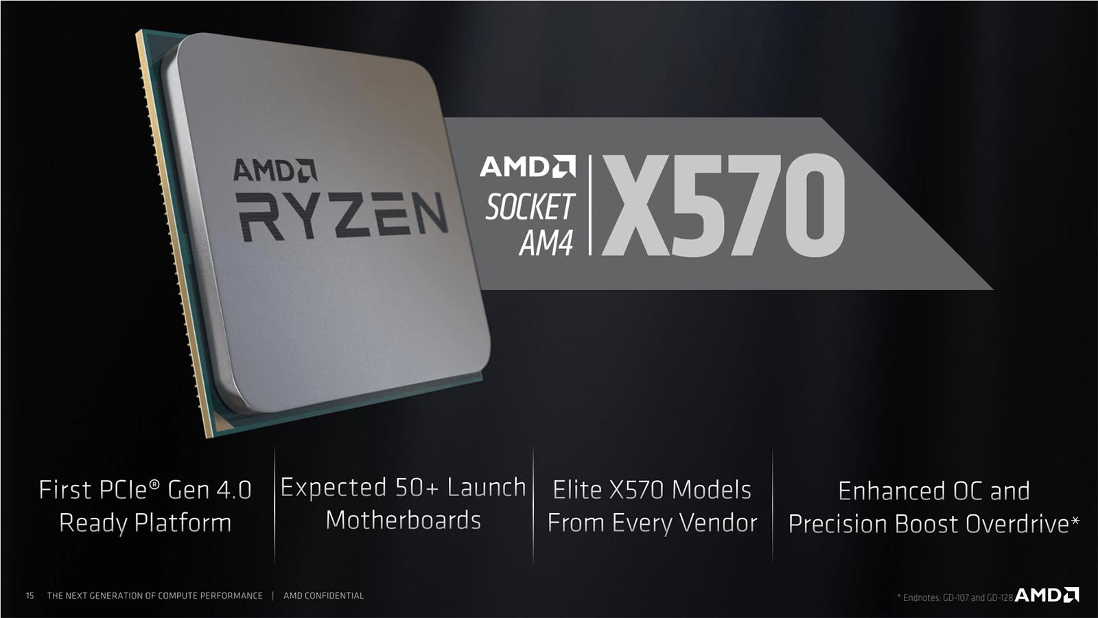 Обзор процессоров AMD Ryzen 5 3600X и Ryzen 5 3600