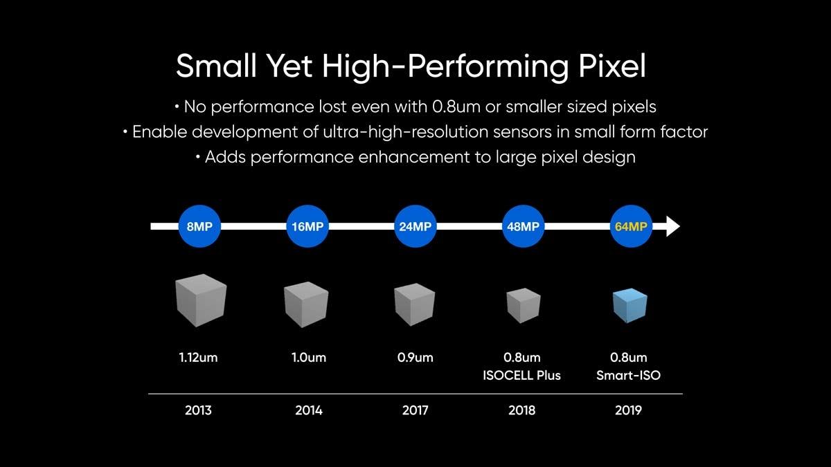 Наметились новые лидеры вфотосъёмке— мобильные телефоны Xiaomi
