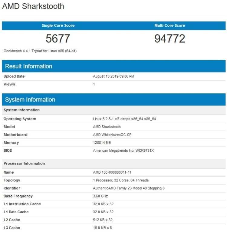Процессор AMD Sharkstooth замечен в базе Geekbench""