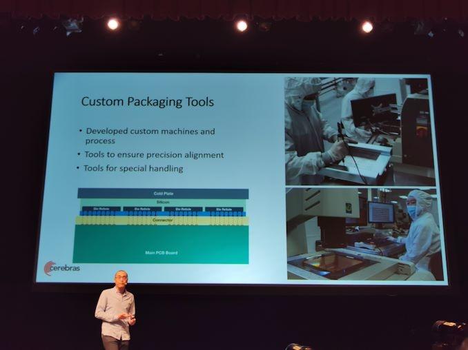 Индивидуальная сборка процессора (Источник изображения ― AnandTech)
