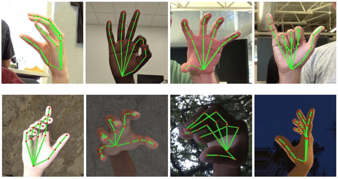 Исследователи из лаборатории Google AI выложили в открытый доступ реализацию системы распознавания жестов, способную захватывать и считывать движения человеческой ладони через камеру мобильного устройства