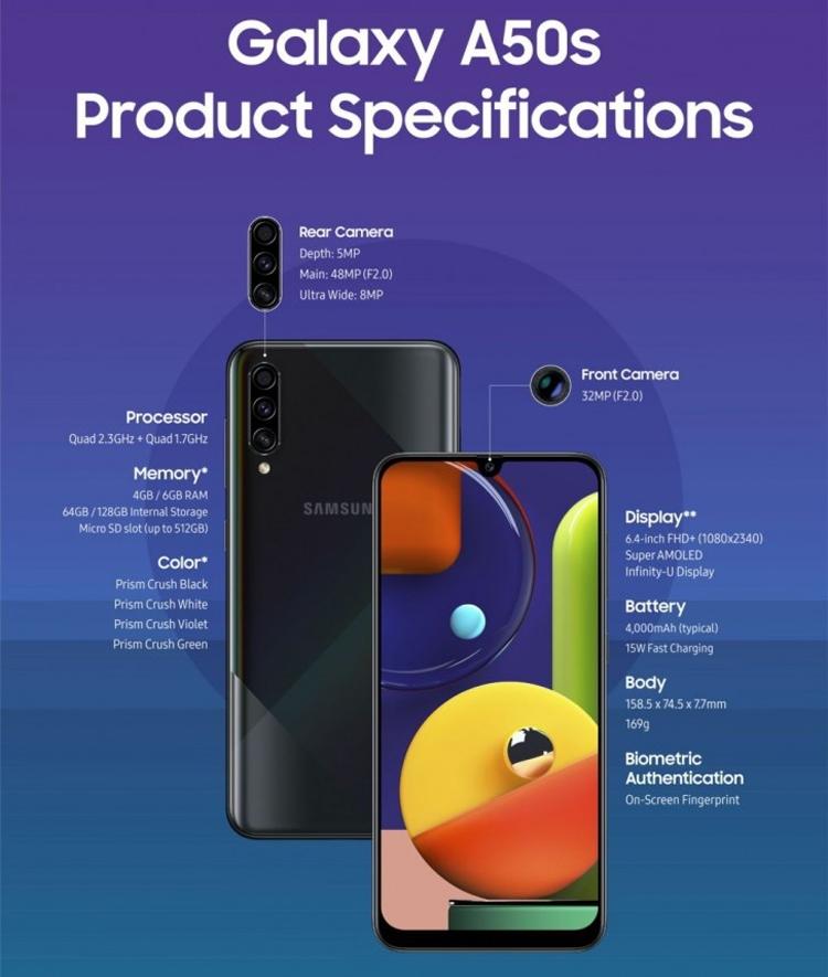 Самсунг представила мобильные телефоны Galaxy A30s иGalaxy A50s