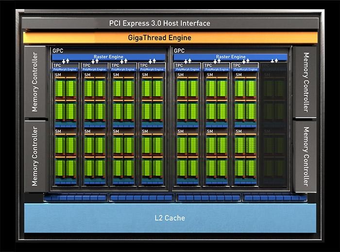 Источник изображения: NVIDIA, EXPreview