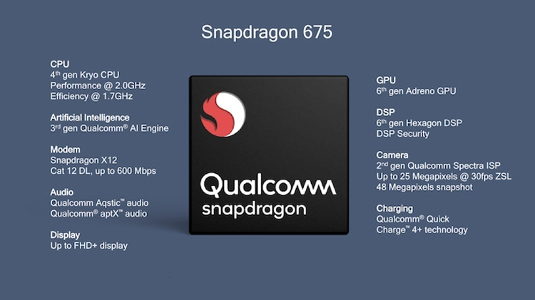 "Смартфон Samsung Galaxy A71 на базе Android 10 показался в бенчмарке"""
