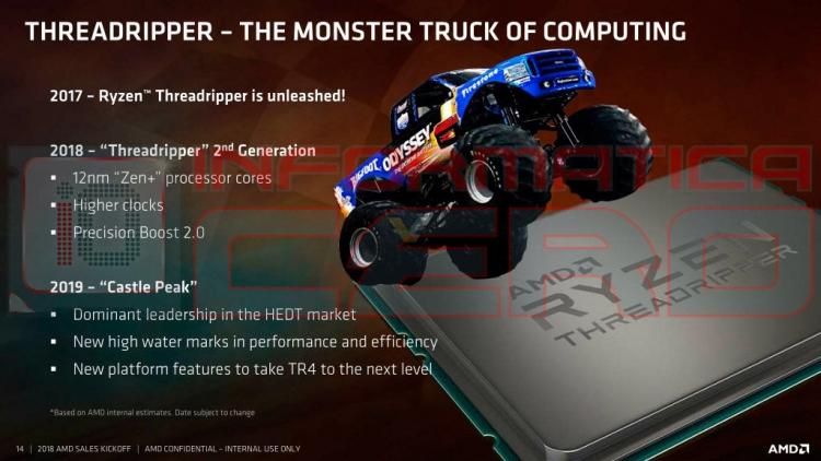 Просочившийся в сеть слайд со списком основных характеристик процессоров AMD Ryzen Threadripper 3000 с кодовым именем Castle Peak (Informatica Cero)