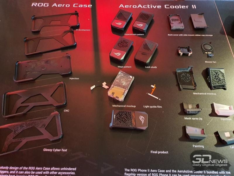 Из чего состоит AeroActive Cooler II