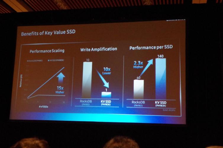 Слайд с презентации Samsung на Flash Memory Summit 2017