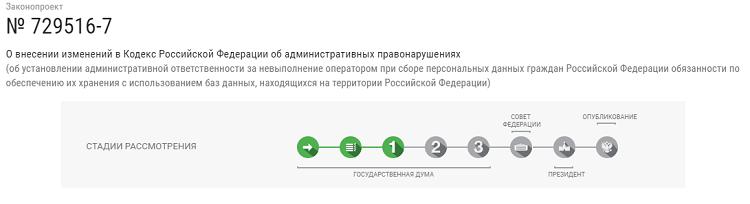 """Госдума поддержала законопроект об увеличении штрафов за отказ размещать данные россиян на российских серверах"""""""