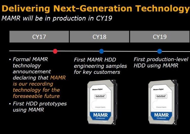 """Слухи об использовании MAMR новыми жёсткими дисками WDC сильно преувеличены"""""""