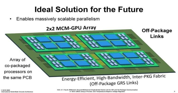 """NVIDIA бережёт возможность использования чиплетов для лучших времён"""""""