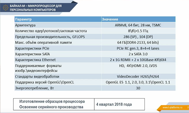 """Первый отечественный ARM-процессор «Байкал-М» появится в продаже в этом году"""""""