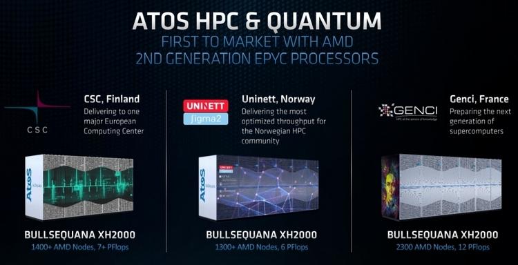 Atos оставляет системы AMD для ряда европейских суперкомпьютеров