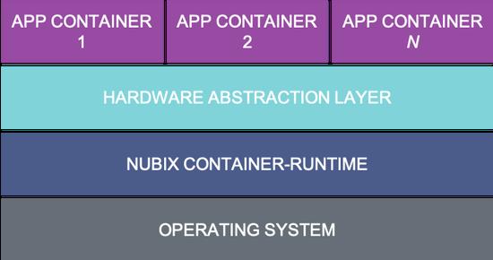 cnx-software.com