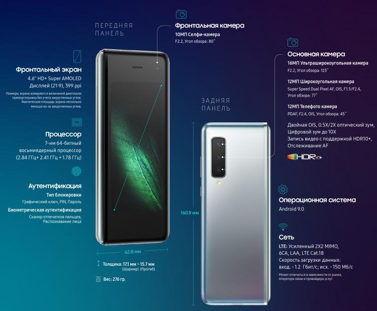 """160 тысяч рублей за гибкий смартфон: Samsung Galaxy Fold вышел в России"""""""
