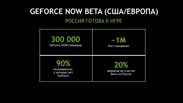 "NVIDIA и «САФМАР» представили облачную службу GeForce Now в России"""