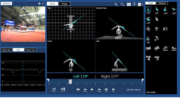 Копия экрана интерфейса ИИ с системой оценок выступлений гимнастов