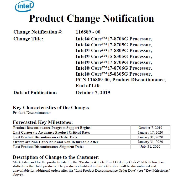 """Kaby Lake-G — всё: единственные совместные процессоры Intel и AMD уходят в историю"""""""