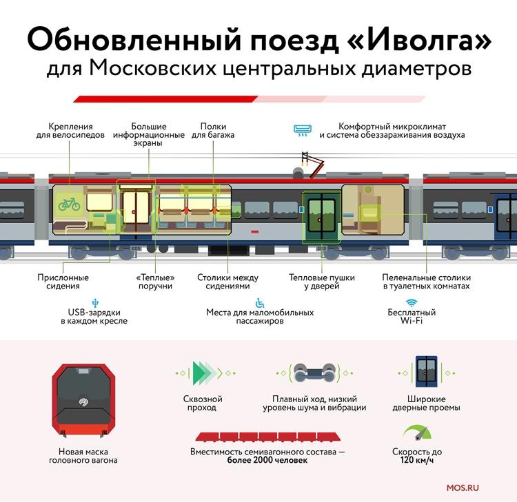 """В московских поездах появится «умная» система безопасности"""""""