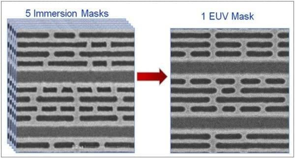 Одна EUV-маска заменяет пять обычных (для 193-нм лазера)
