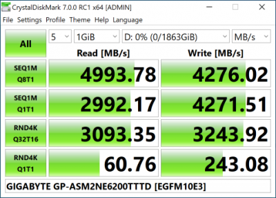 Gigabyte Aorus NVMe Gen4 SSD 2 Тбайт