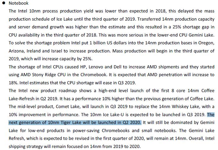 """Мобильные 10-нм процессоры Intel Tiger Lake должны дебютировать во втором квартале 2020 года"""""""