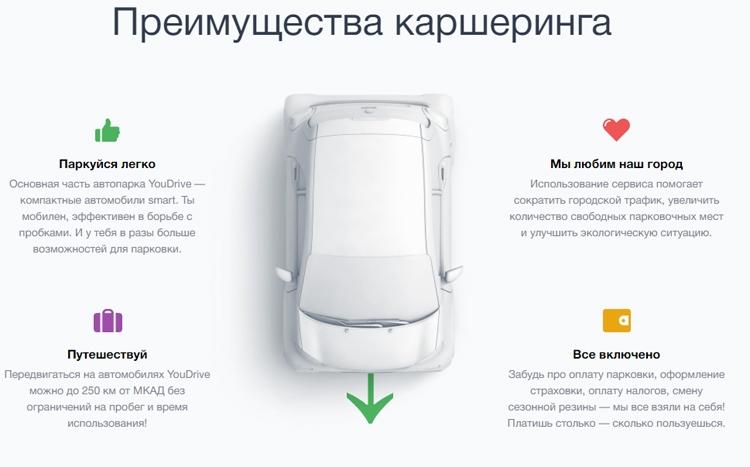 """Автомобили из каршеринга поступили в российскую продажу"""""""