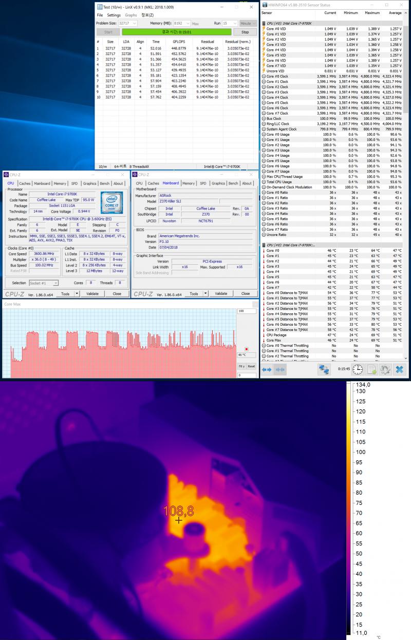 Core i7-9700K, номинальный режим работы