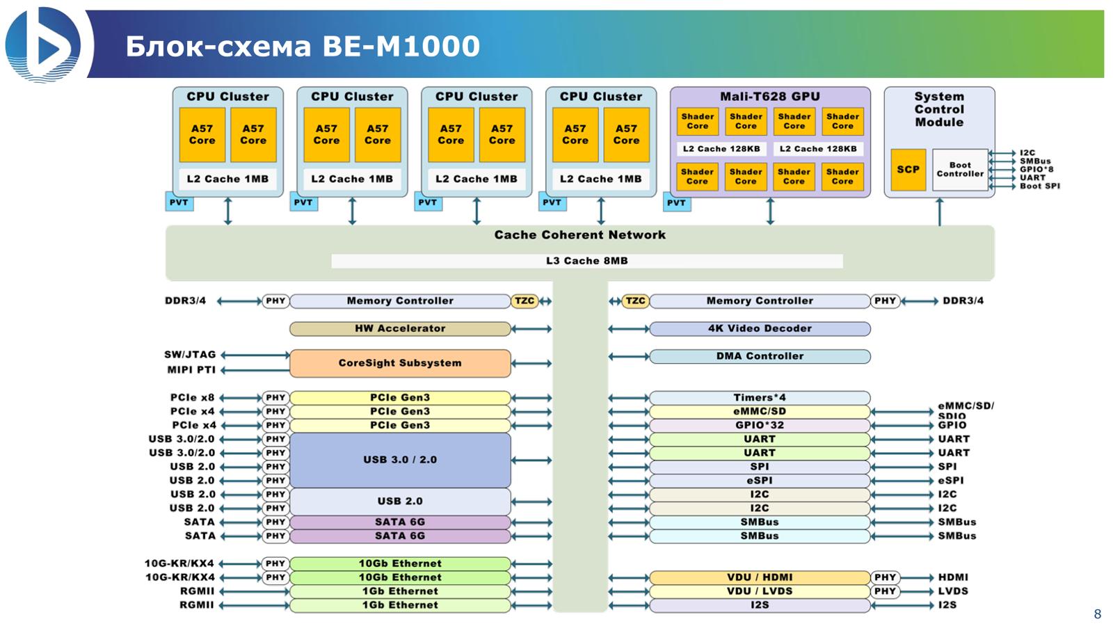 чип и дип график работы май 2020